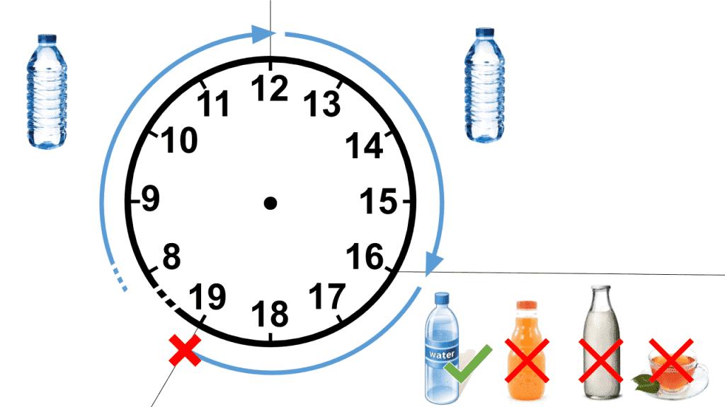 Režim pijenja i mokrenja kao 1. korak u suhoći dana i noći 2